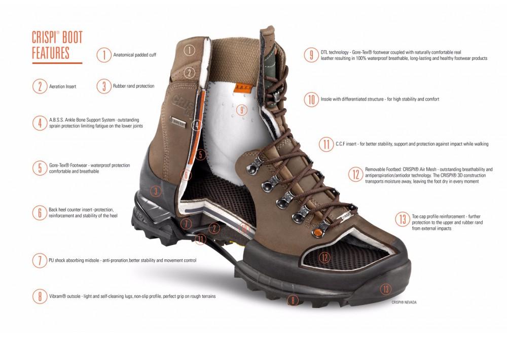 Chaussures de Chasse Crispi Nevada Legend